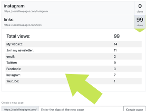 View how many people have visited your page, and what they clicked on.